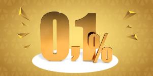 Phí giao dịch chỉ 0,1%